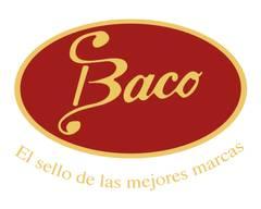 Distribuidora Baco-Quetzaltenango..